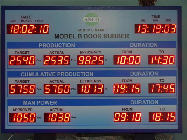 LED Display Board Solutions DSK Global Solutions India Call 9821815155