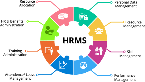 HRMS HRIS Payroll Software