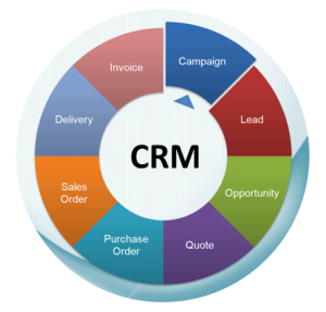 CRM Solution